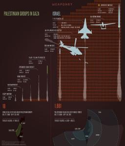 range-israeli-rockets1