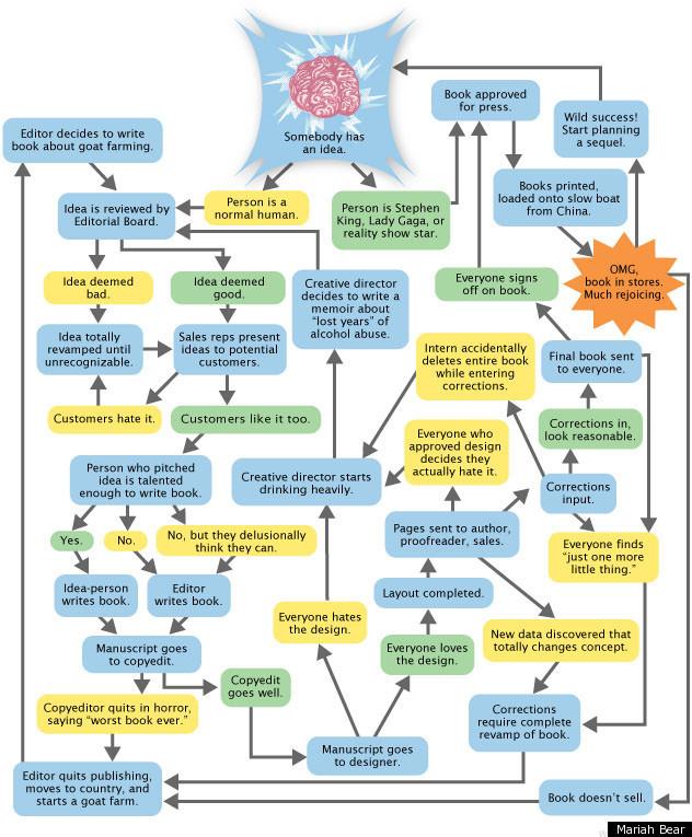 University of Minnesota Press blog - What do university presses do?